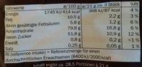 Toffee Selektion - Informazioni nutrizionali