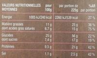Pizza savoyarde au feu de bois - Nutrition facts - fr