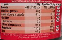 Miettes De Thon à La Tomate, - Nutrition facts