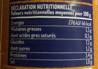 Bœuf bourguignon - Voedingswaarden - fr