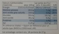 CATAGO 14 variétés de biscuits - Informations nutritionnelles - fr