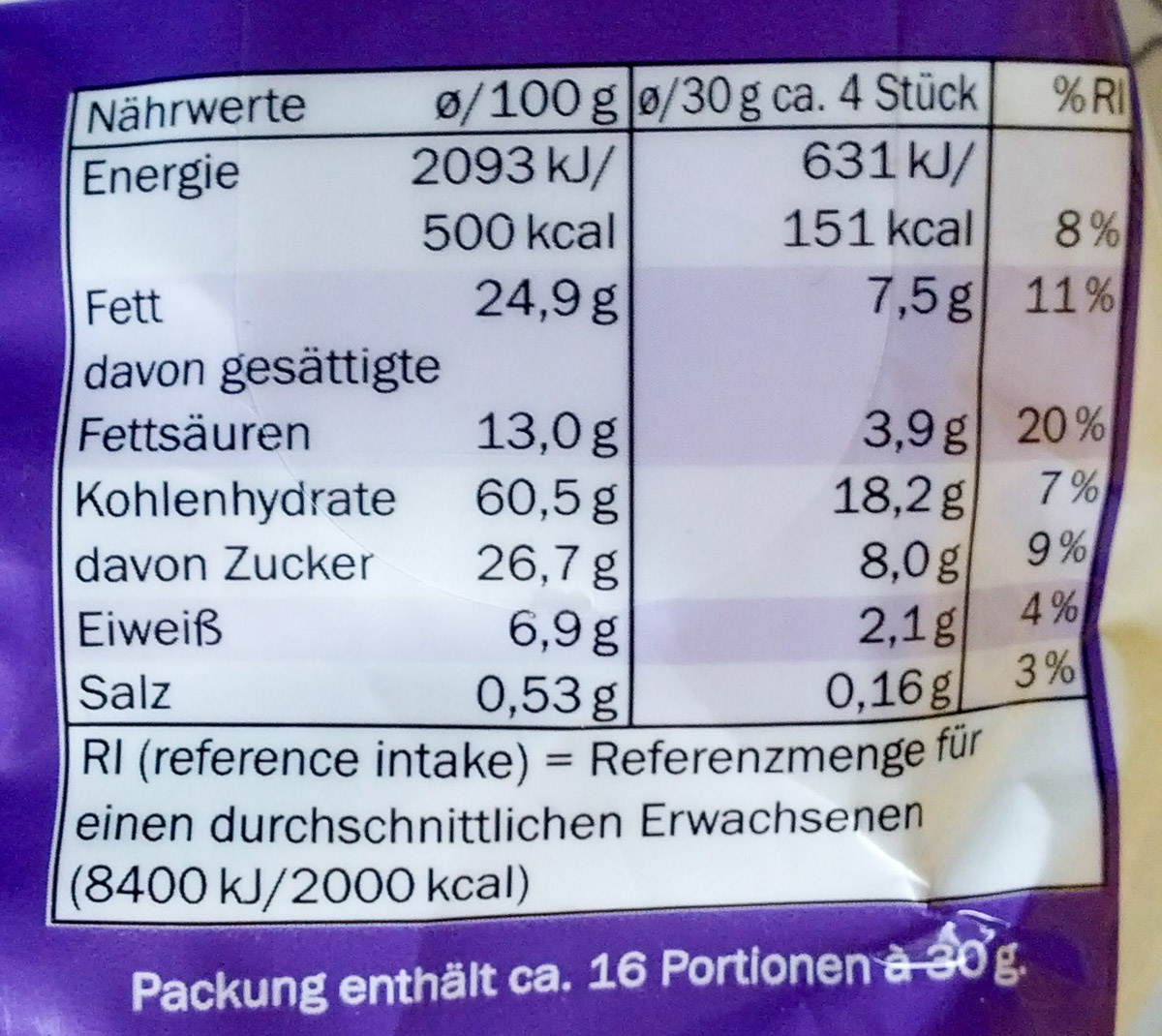 Firone - Nutrition facts