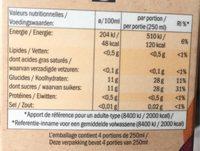 Bio multi rosso - Informazioni nutrizionali