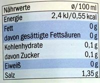 Flüssigsüssstoff - Nutrition facts - de