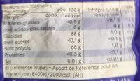 Eucalyptus & Menthol intense - Nutrition facts - fr