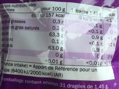Cassis intense. - Valori nutrizionali - fr