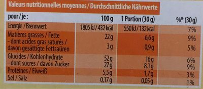 Gateau marbre - Voedingswaarden