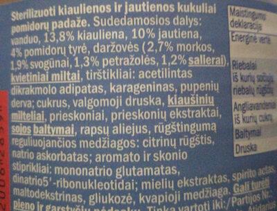 Kiaulienos ir jautienos kukuliai pomidorų padaže - Ingredients - lt