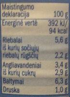 Kiaulienos ir jautienos kukuliai pomidorų padaže - Nutrition facts - lt