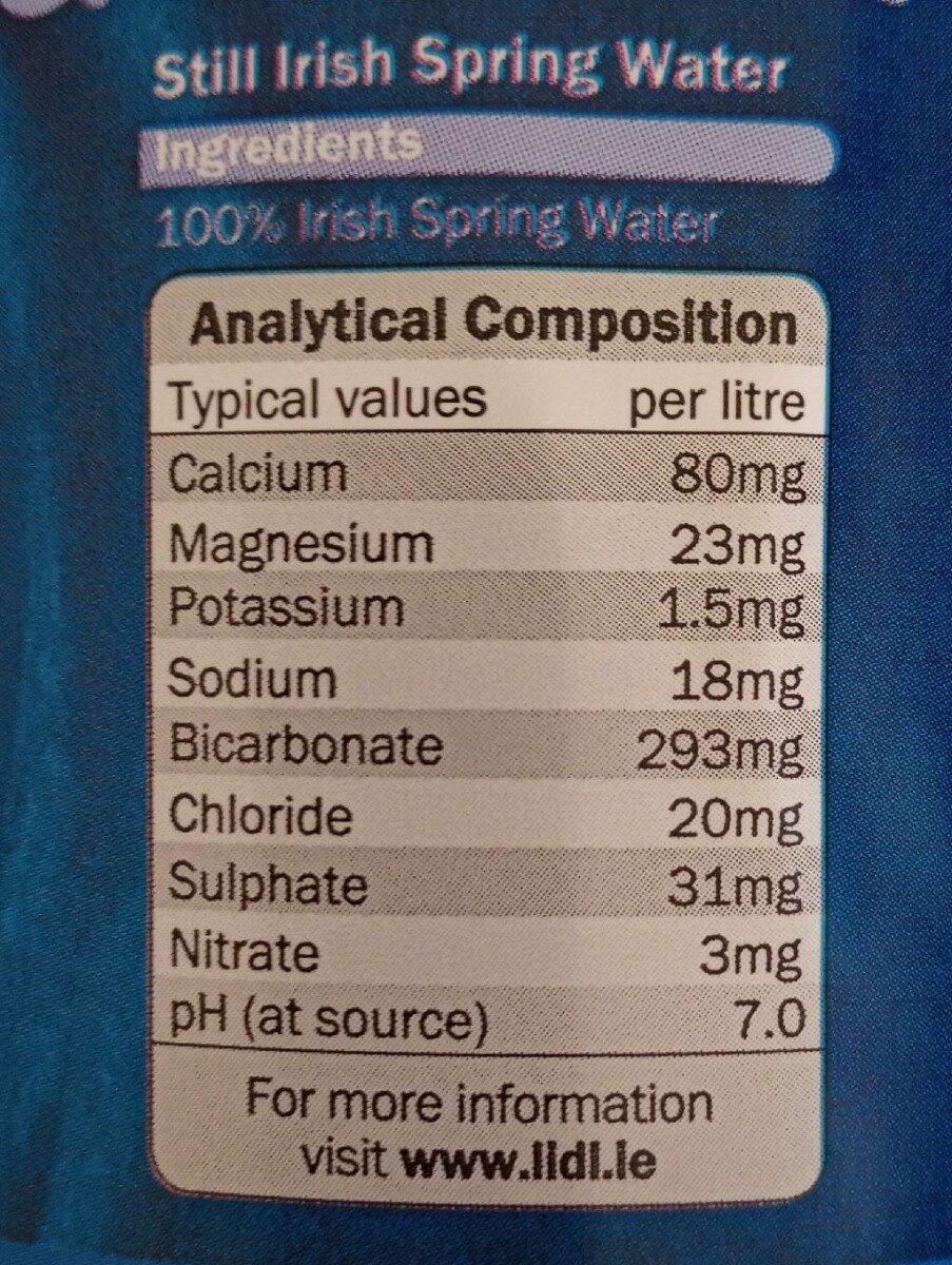Carrick Glen - Nutrition facts - en
