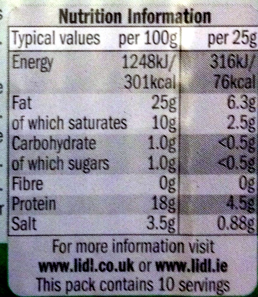 Bacon lardons - Nutrition facts