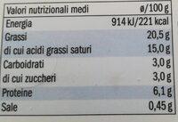 Formaggio fresco spalmabite classico - Výživové údaje - en