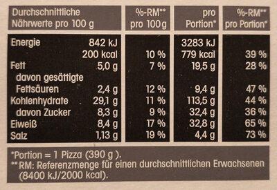 Pizza Rucola e Pomodorini - Informations nutritionnelles