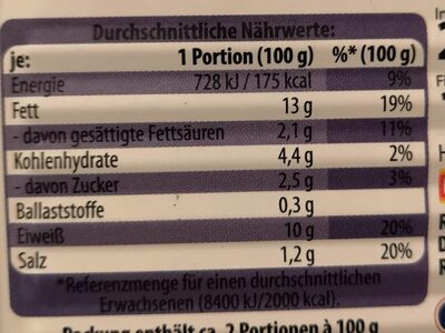 Heringsfilets, In Tomaten Sauce - Nutrition facts - en