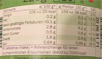 Prinzess-Bohnen - Nährwertangaben - de