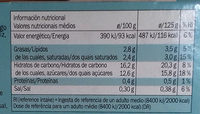 We Love Coco Mango - Nutrition facts