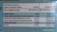 Vegetal - Nutrition facts