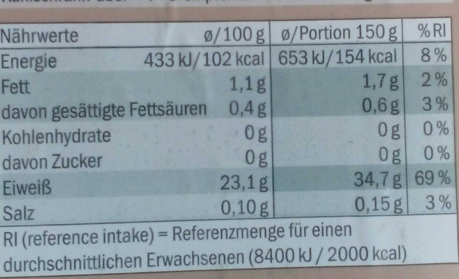 Hähnchenbrustfilet Teilstück - Nährwertangaben