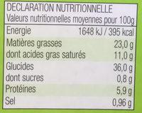 Pâte feuilletée - Voedingswaarden