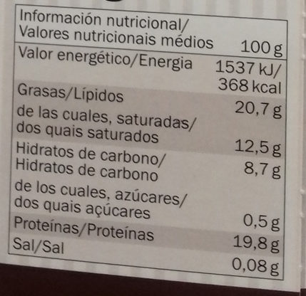 Cacao puro - Nutrition facts - es