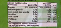 Poêlée italienne - Informations nutritionnelles - es