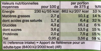 Poêlée Asiatique - Informations nutritionnelles