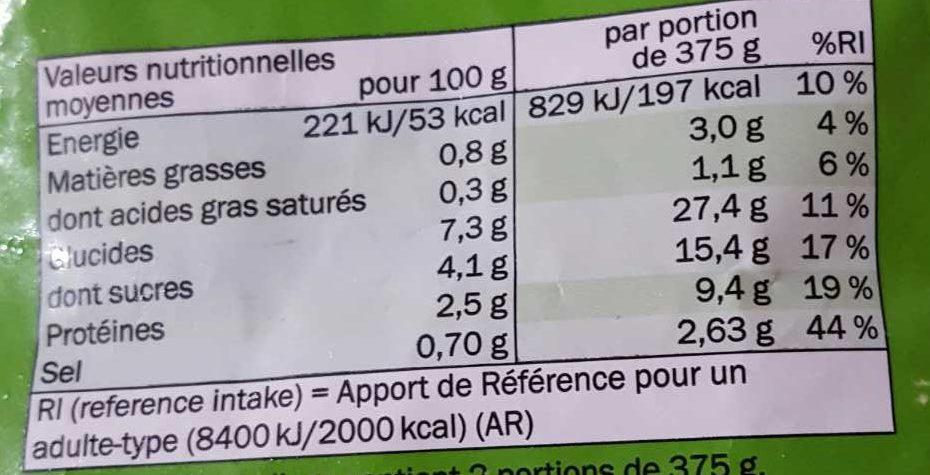 Poêlée parisienne - Informations nutritionnelles - fr