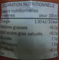 Iced Tea aromatisé saveur Pêche - Voedigswaarden