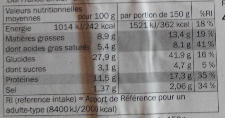 La Classique chèvre lardons - Informations nutritionnelles