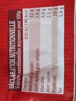 Manchons de poulet à la mexicaine - Nutrition facts - fr