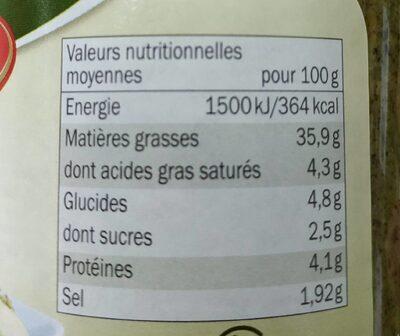 Sauce au basilic - Nutrition facts - en