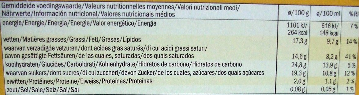 Vanilla Flavour Layered Ice Cream Log - Nutrition facts - pt