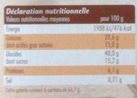 Galette des rois à la frangipane - Informations nutritionnelles