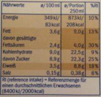 Schoko Drink - Voedigswaarden
