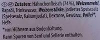 Hähnchenschnitzel - Ingredients