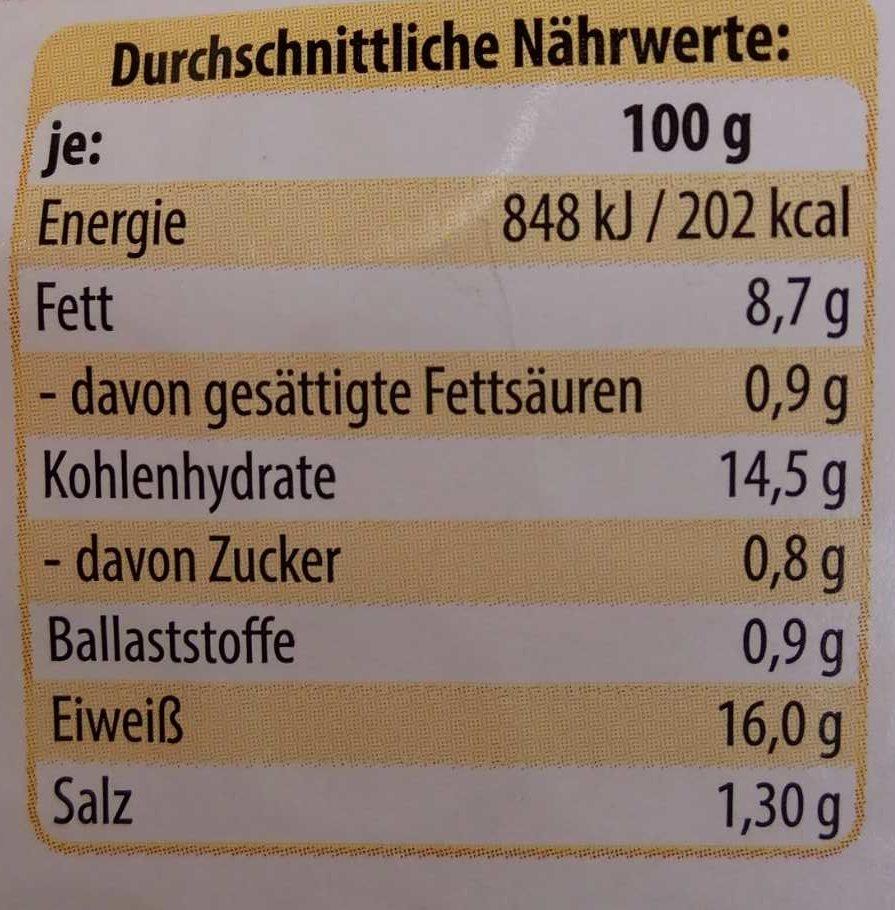 Hähnchenschnitzel - Nutrition facts