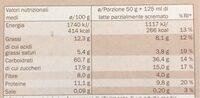Muesli Al Ciocolato - Voedingswaarden - de