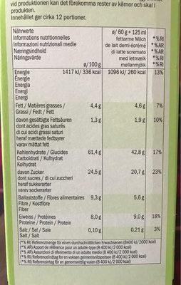 Früchte - Müsli - Voedigswaarden