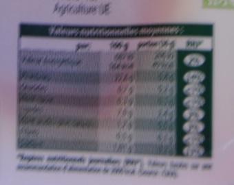 Saumon Atlantique fumé bio - Nutrition facts
