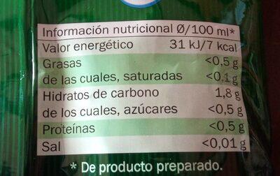 Café molido mezcla - Informations nutritionnelles - es