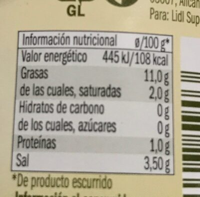 Aceituna gordal rellena jalapeño - Nutrition facts