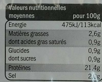 Jambon supérieur Sans couenne - Informations nutritionnelles