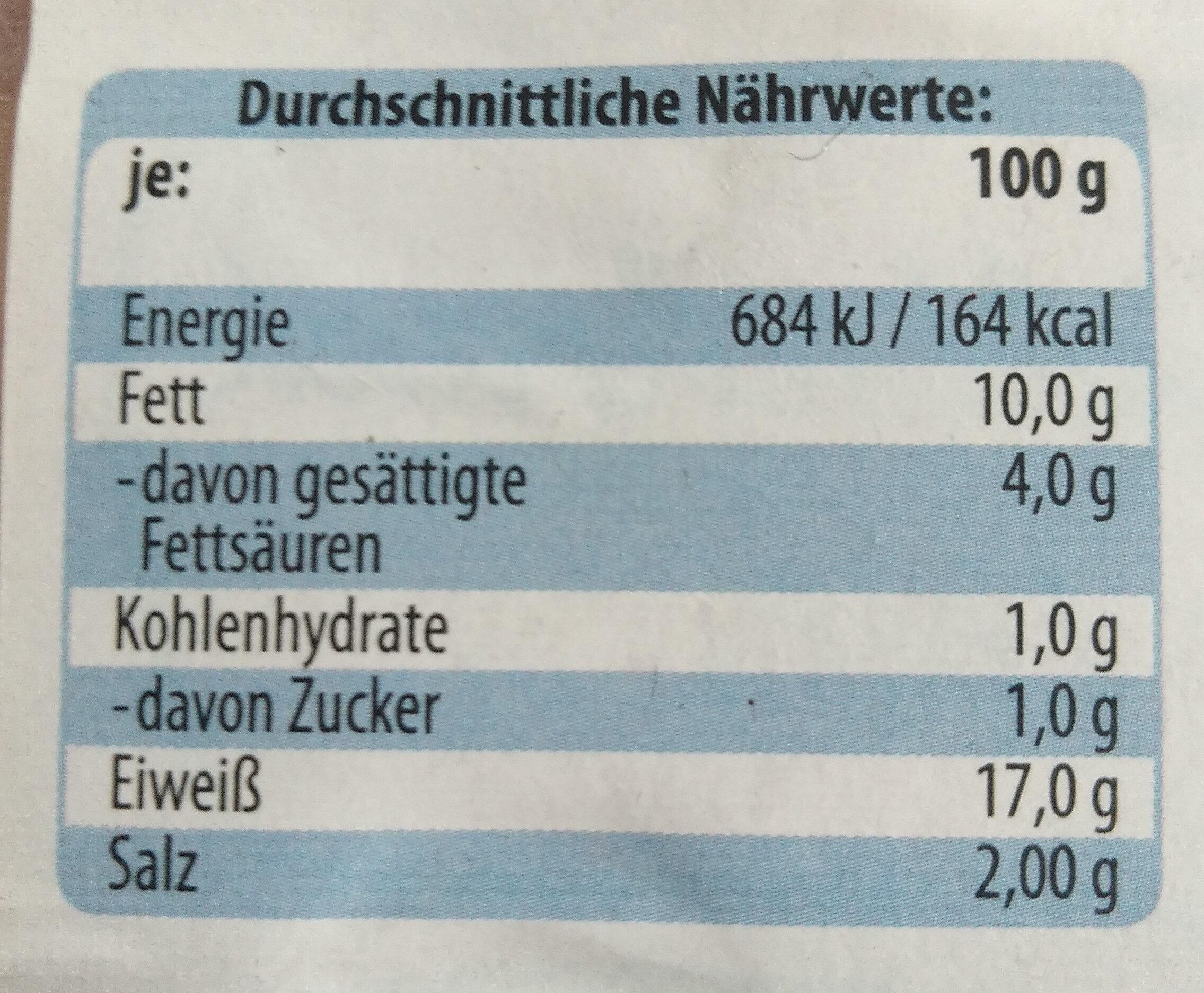 Bierschinken - Nutrition facts