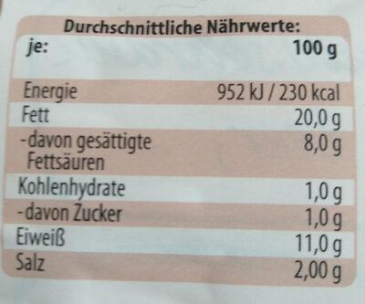 Champignon-Schinkenwurst - Nutrition facts