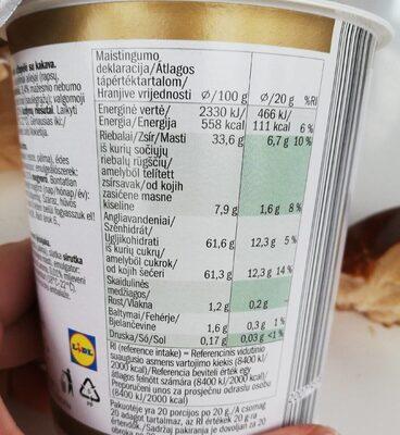 Mogyoró ízű kakaós krém - Informations nutritionnelles - fr