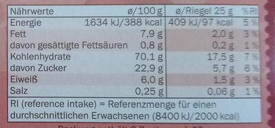 Barres céréales canneberge - Nutrition facts - de