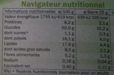 Barres de céréales Noisette - Nutrition facts