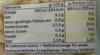 Frische Eierspätzle - Informations nutritionnelles