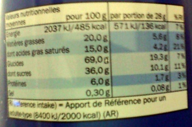 Captain Rondo Cacao - Nutrition facts