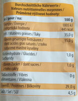 KAMIN-WURZERL - Nutrition facts
